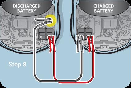 jump start battery instructions. Black Bedroom Furniture Sets. Home Design Ideas