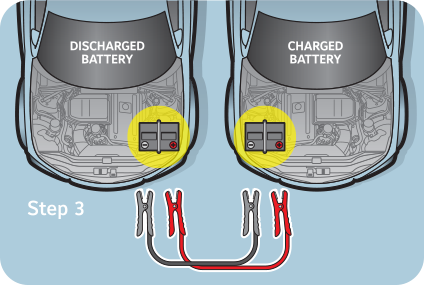 how to jump start a car battery battery care. Black Bedroom Furniture Sets. Home Design Ideas