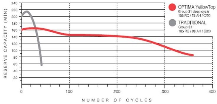 RepetitiveCycleOptima.jpg