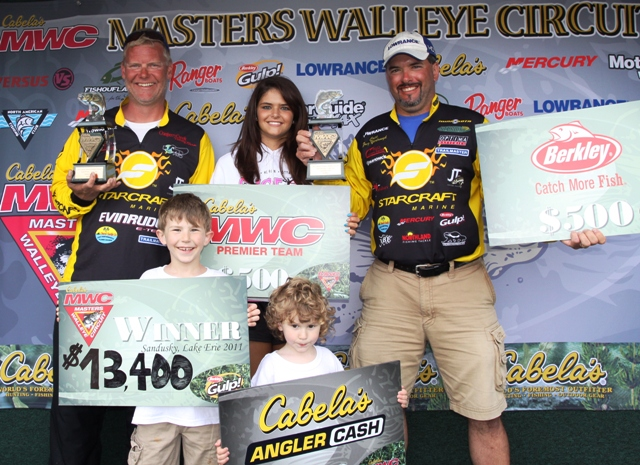OPTIMA Anglers Win Big on Lake Erie!